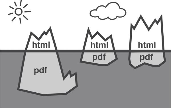 Illustratie ijsbergen, uitleg na de afbeelding