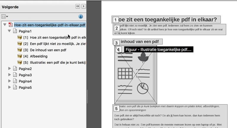 Screenshot leesvolgorde